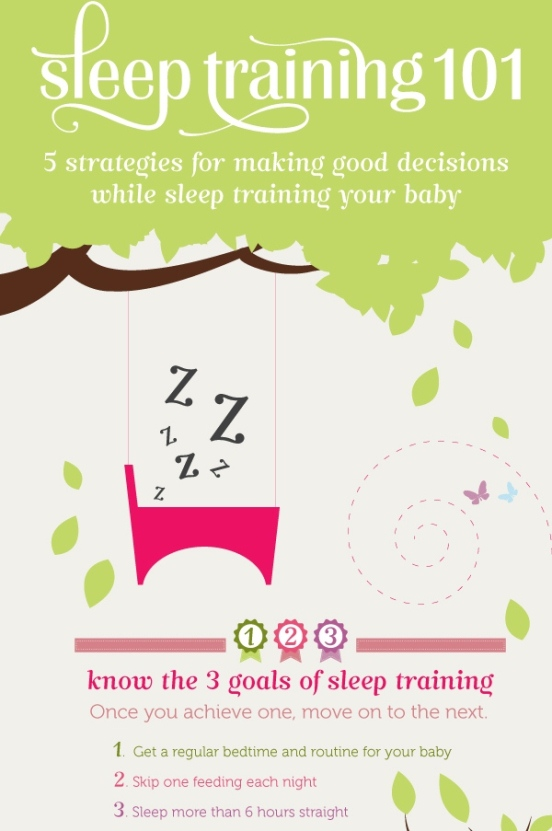 5 strategies assisting you with sleep training your baby