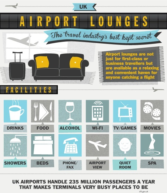 Airport Lounges – The travel industry's best kept secret (Infographic)
