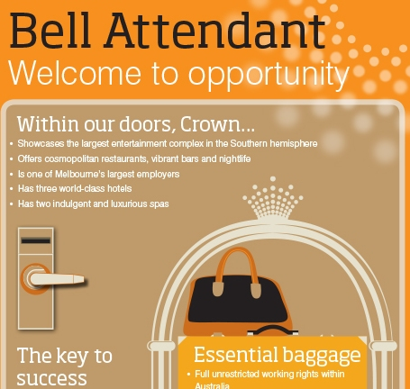 Crown Melbourne – Bell Attendant (Infographic)