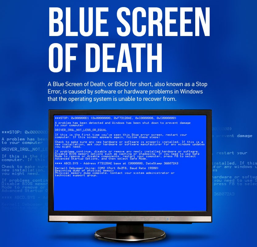 Understanding the Blue Screen of Death (Infographic)