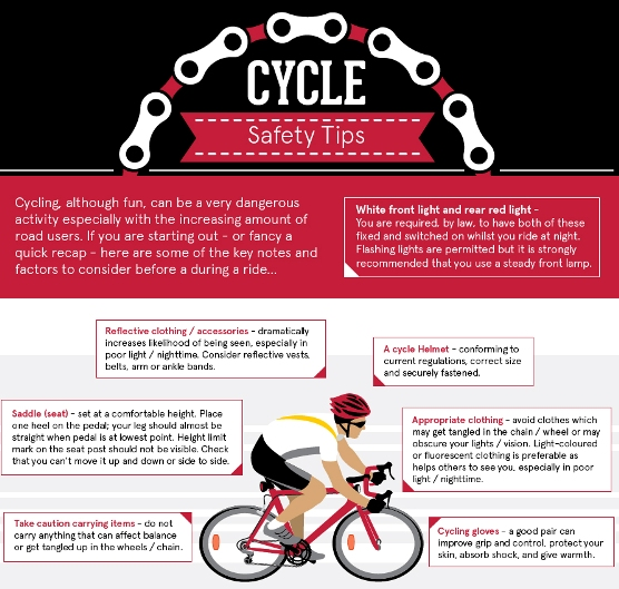 Cycle Safety Tips (Infographic)
