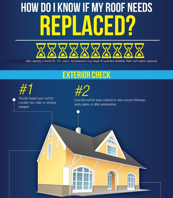 How Do I Know If My Roof Needs Replaced Infographic