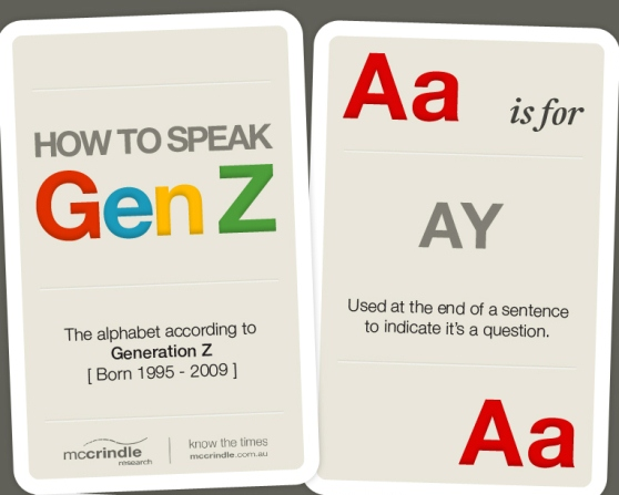How to speak Gen Z: The alphabet according to Generation Z (Infographic)