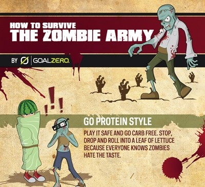 how to survive the zombie army