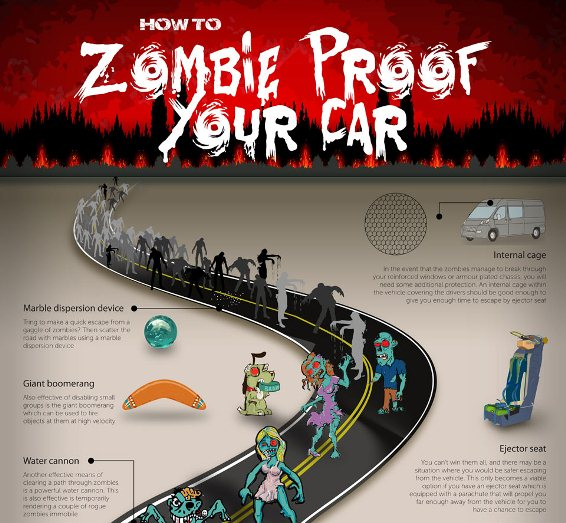 How To Zombie Proof Your Car (Infographic)