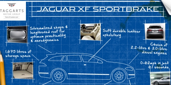 Jaguar XF Sportbrake At A Glance (Infographic)