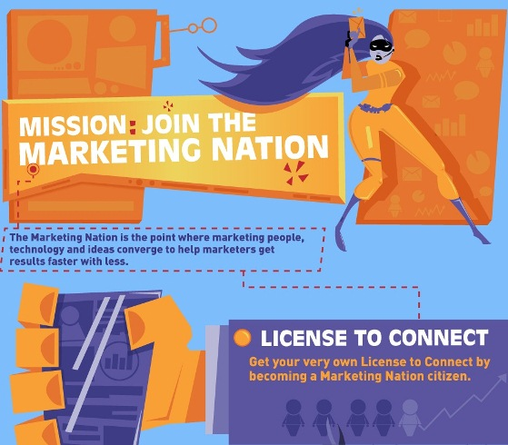 mission join the marketing nation