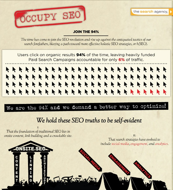 occupy SEO