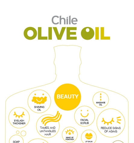 The uses of Olive Oil (Infographic)