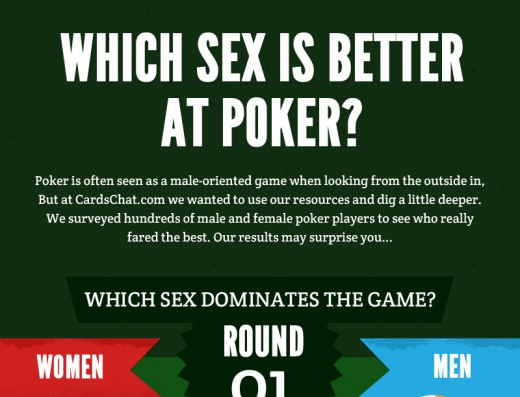 Poker Stats: Battle of the Sexes (Infographic)