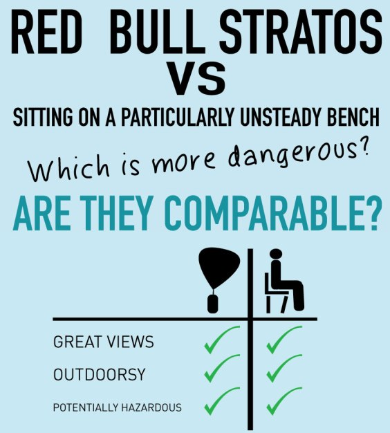 red bull stratos vs sitting on a particularly unsteady bench