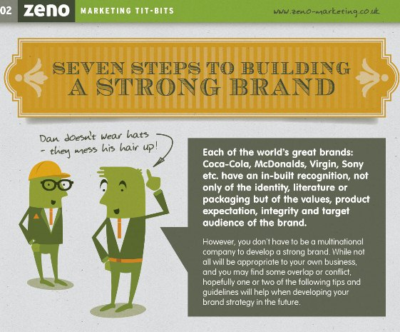 seven steps to building a strong brand