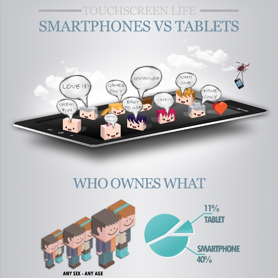 Smartphones VS Tablets (Infographic)