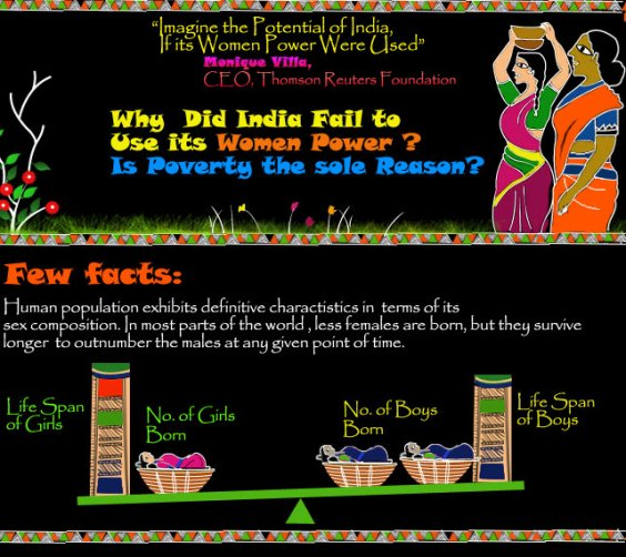 Status Of Indian Women (Infographic)