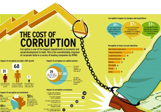 education can eradicate corruption