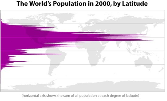 the worlds population in 2000 by latitude and longitude