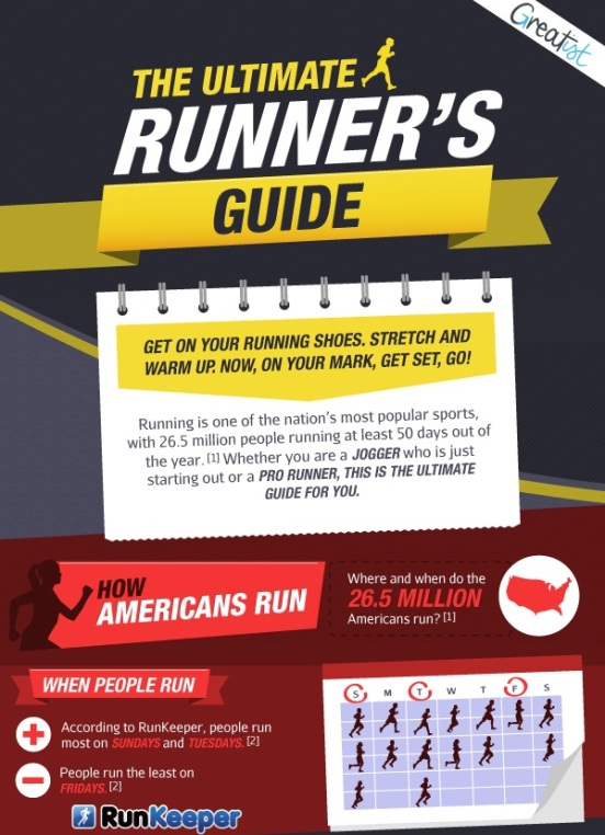 ultimate guide to running