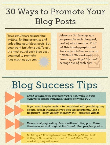 ways to promote your blog posts