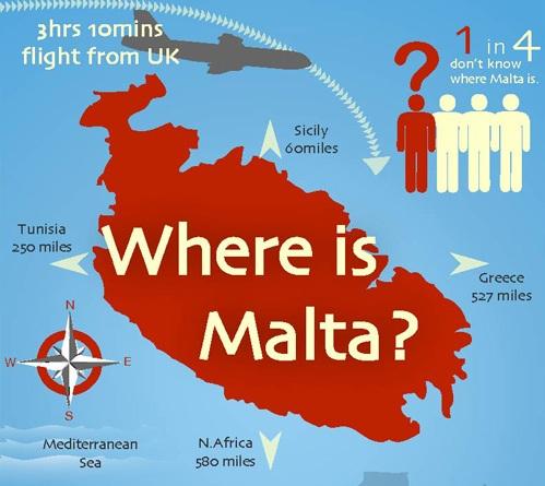 Where is Malta? (Infographic)