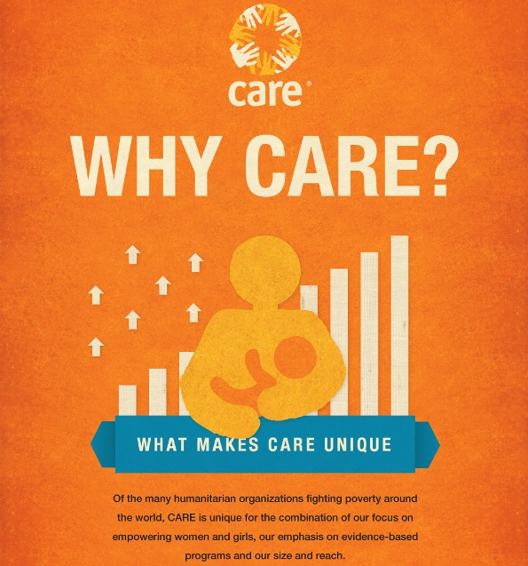 CARE: Why Care? (Infographic)