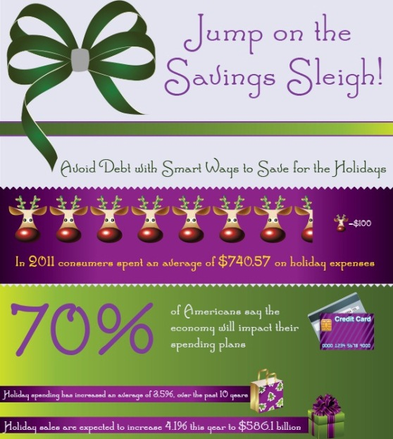 2012 holiday infographic jump on the savings leigh