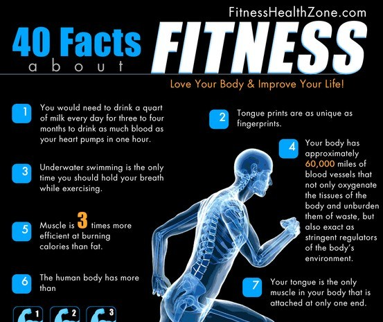 40 facts about fitness