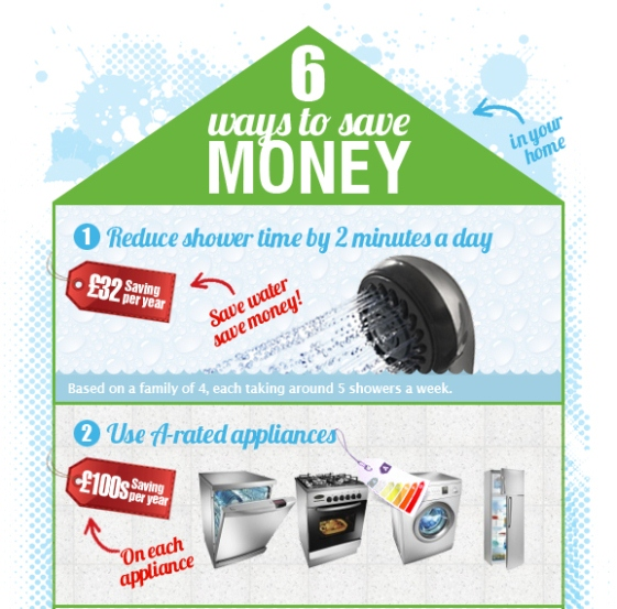 6 ways to save money at home