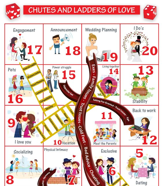 Chutes And Ladders Of Love