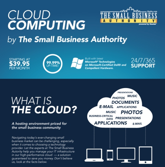 cloud computing by the small business authority