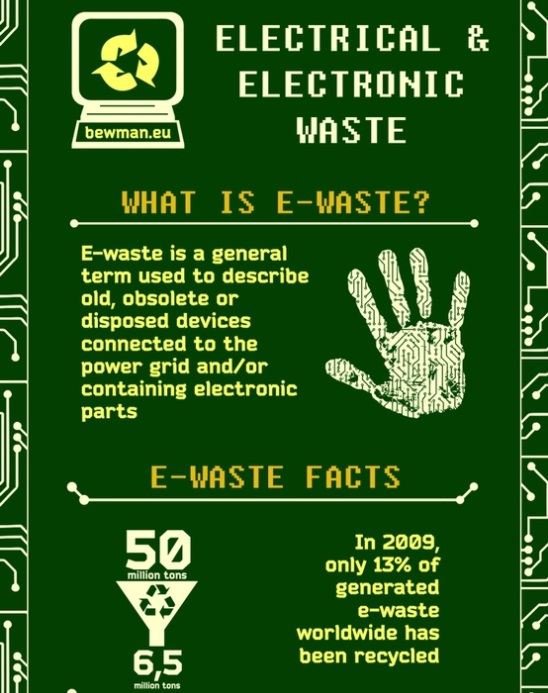 electrical & electronic waste
