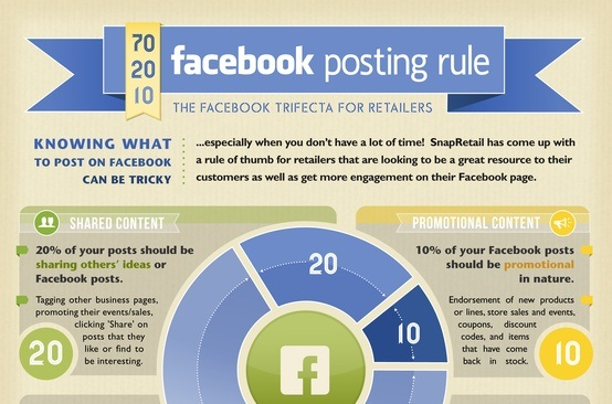 Top 5 Facebook Infographics