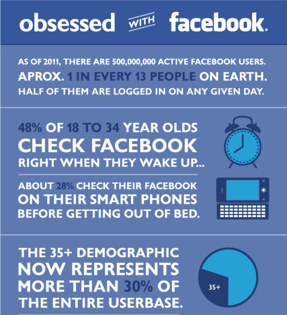 facebook takeover of our daily lives