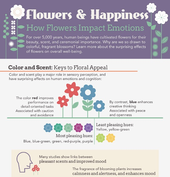 flowers and happiness