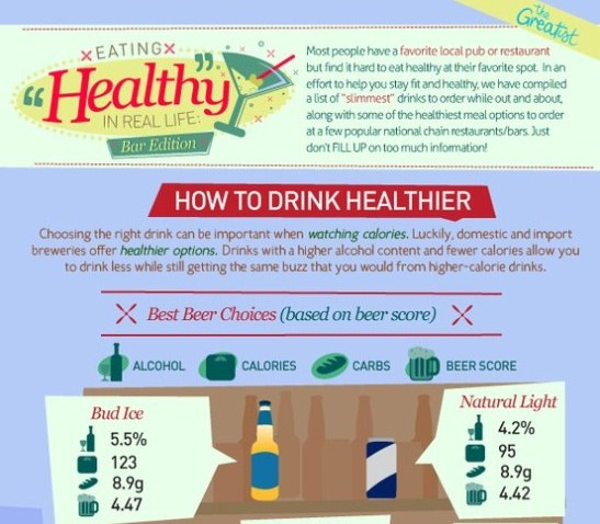 how to drink healthier