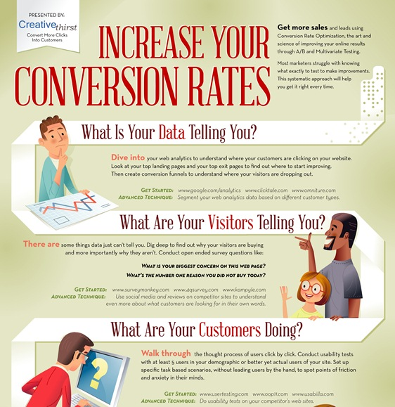 increase your conversation rates