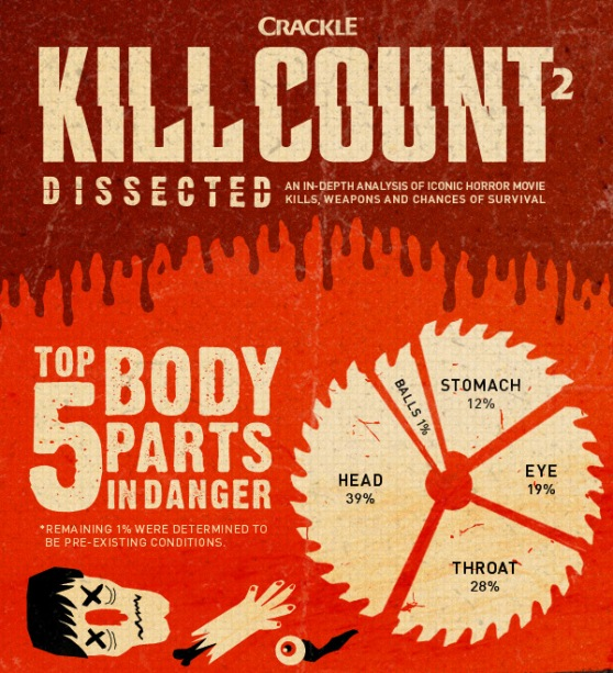 Kill Count 2 Dissected (Infographic)