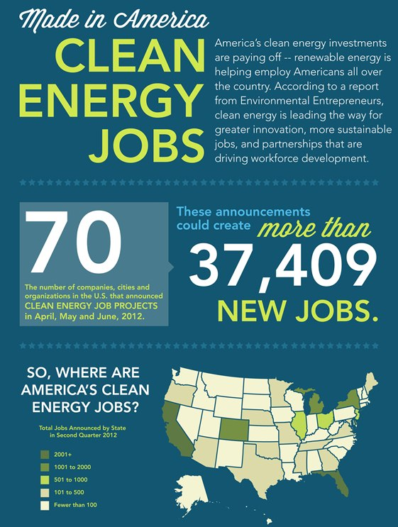 made in america clean energy jobs