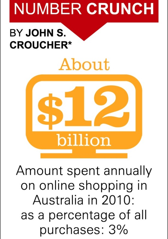 Number Crunch (Infographic)