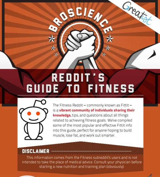 reddit's guide to fitness