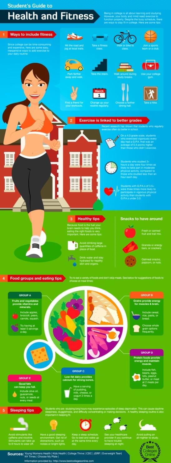 Top fitness infographics