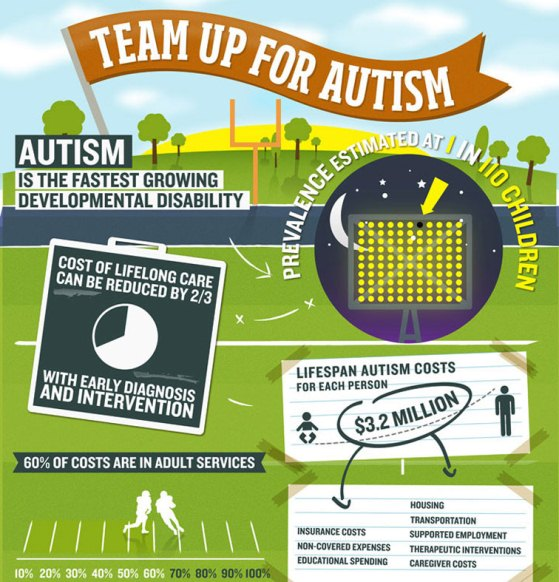 team up for autism
