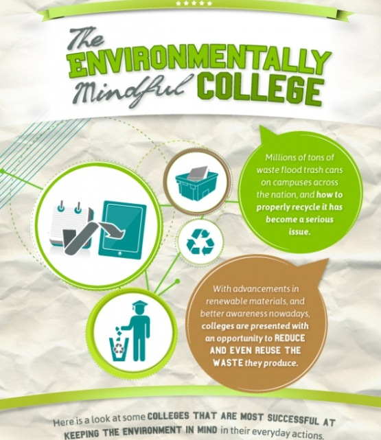 the environmentally mindful college