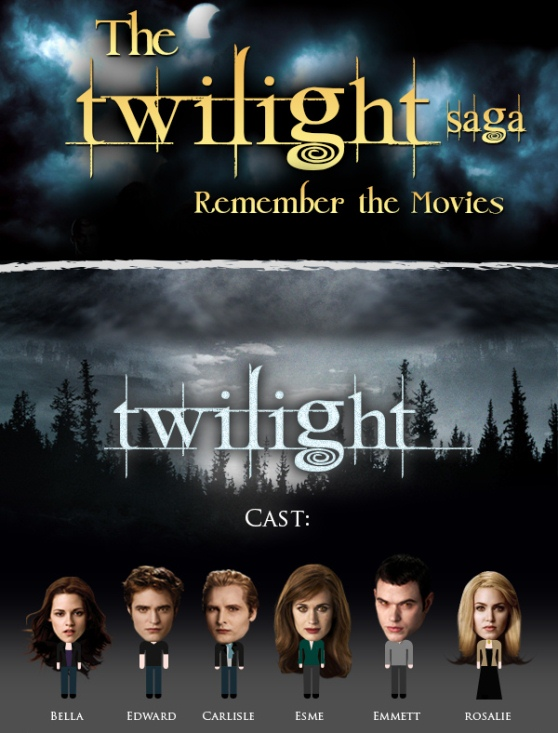 The Twilight Saga (Infographic)