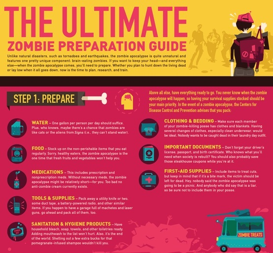 the ultimate zombie preparation guide