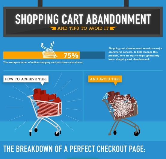 tips to avoid and reduce shopping cart abandonment for ecommerce