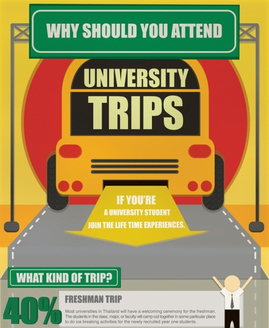 why should you attend university trips