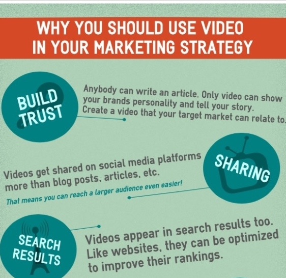 Why You Should Use Video in Your Marketing Strategy (Infographic)