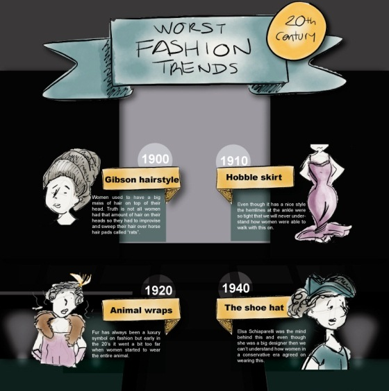 worst fashion trends of the 20th century