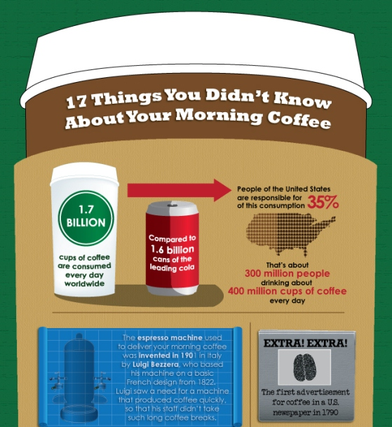17 things you didn't know about your morning coffee 1