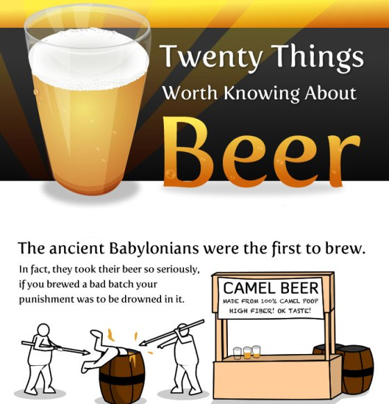 20 things worth knowing about beer 1